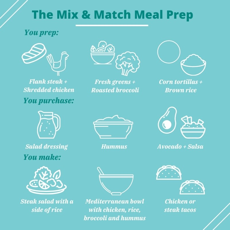 The Mix & Match Meal Prep - healthy meal prep guide